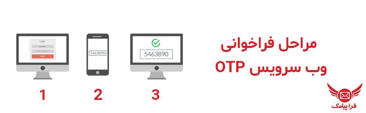 تصویری از مراحل فراخوانی وب سرویس OTP